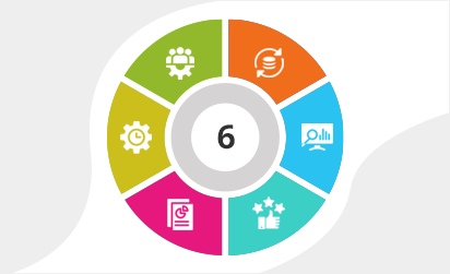6 Reasons Why Your Business Needs to Integrate Salesforce with Jira